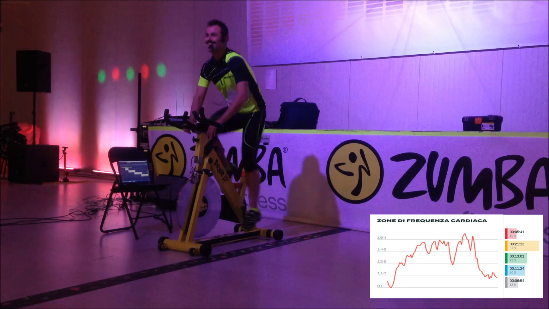 – Indoor Cycling – Allenamento Forza/Resistenza 75-80-85% FC Max-  no Spinning ®